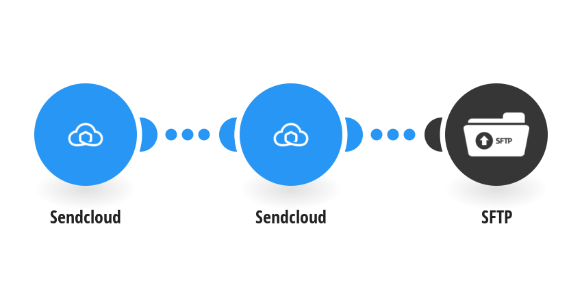 Upload new Sendcloud labels to SFTP servers