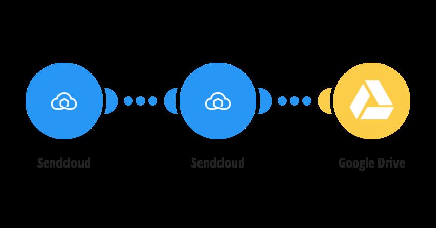 Upload Sendcloud labels to Google Drive
