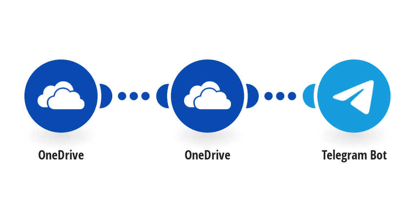 Send new file from OneDrive to a Telegram channel