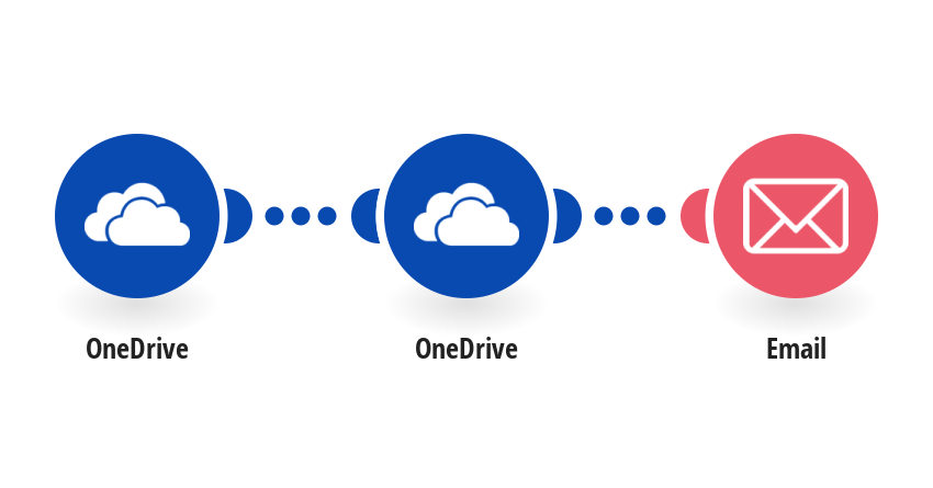 Email new file from OneDrive