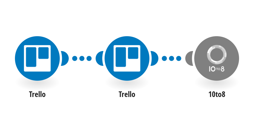 Book a 10to8 appointment when a Trello Card is moved