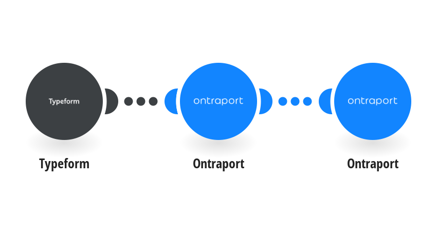 Create an Ontraport contact from a new Typeform submission