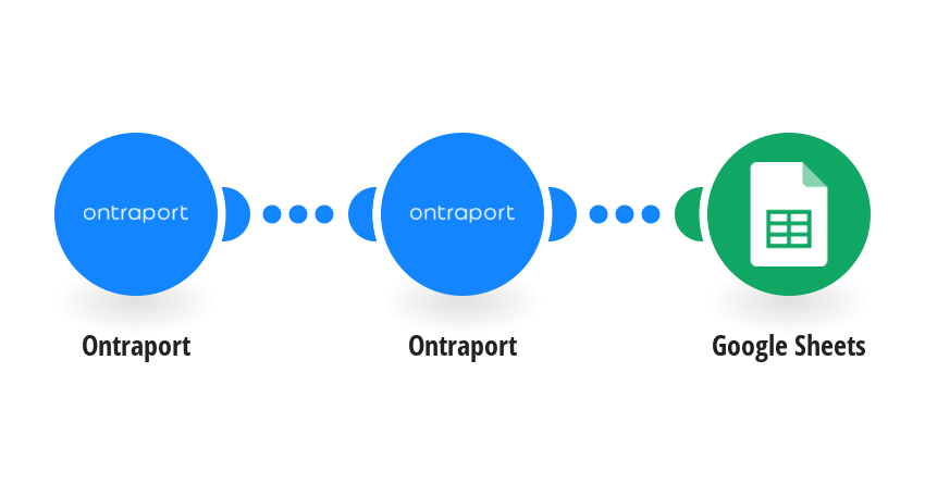Add a new contact from a submitted Ontraport form to Google Sheets
