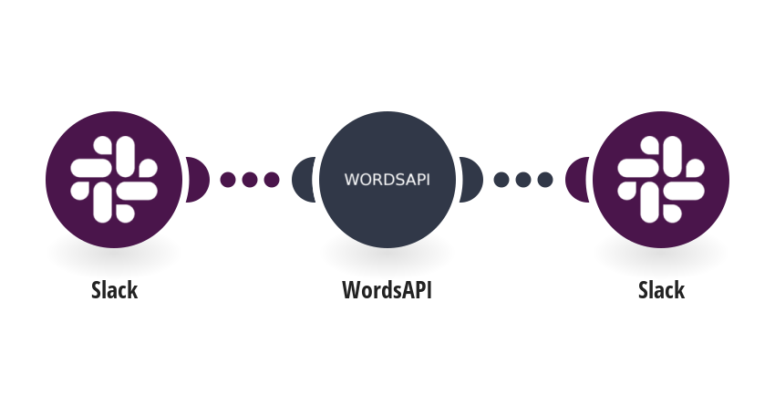 Send word definition for a new message to Slack