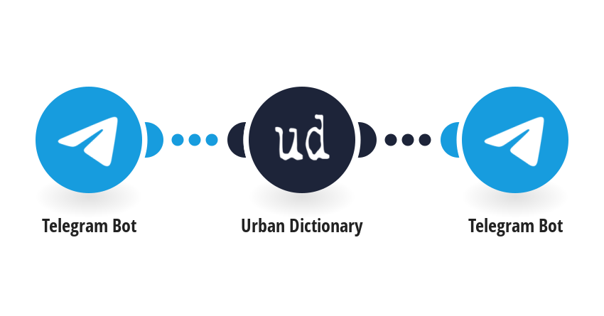 Get word definition from Urban Dictionary for a new message with the word in Telegram