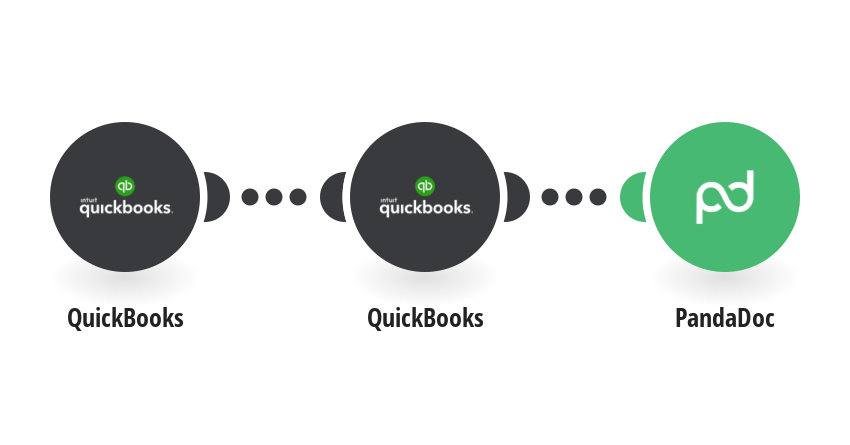 Create (and send) a PandaDoc document from a new QuickBooks estimate