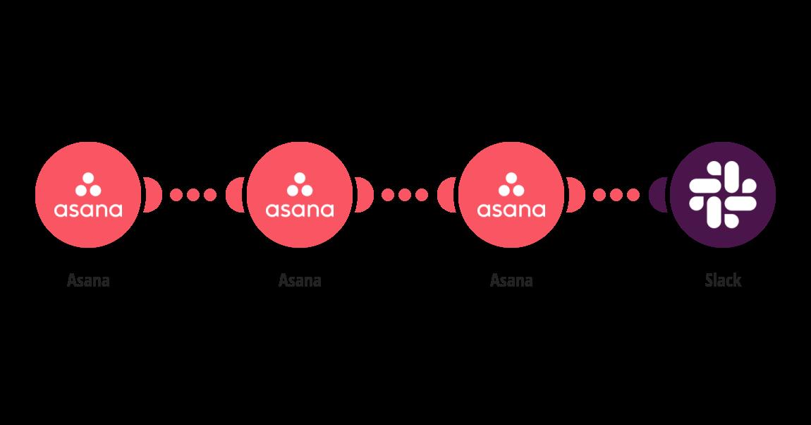 Create a Slack message when an Asana task is tagged