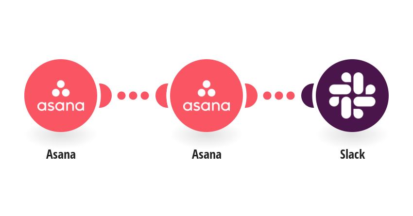 Create a Slack message when an Asana task due date is added (or changed)
