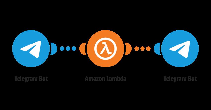 Invoke Amazon Lambda function for new Telegram message