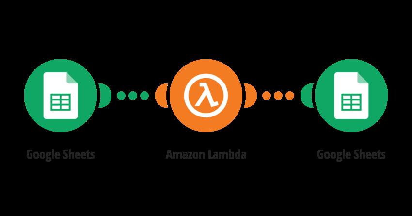 Save Amazon Lambda function response for new Google Sheets row