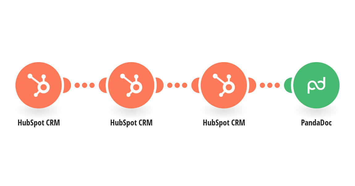 Create and send a PandaDoc document when a HubSpot CRM deal stage changes