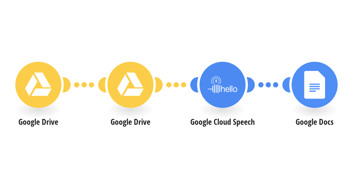 Transcribe new short mp3 files from Google Drive with Google Cloud Speech