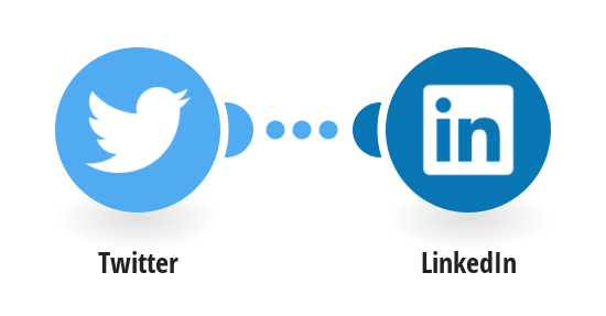 Create a LinkedIn text post on behalf of an organization from a new Twitter post