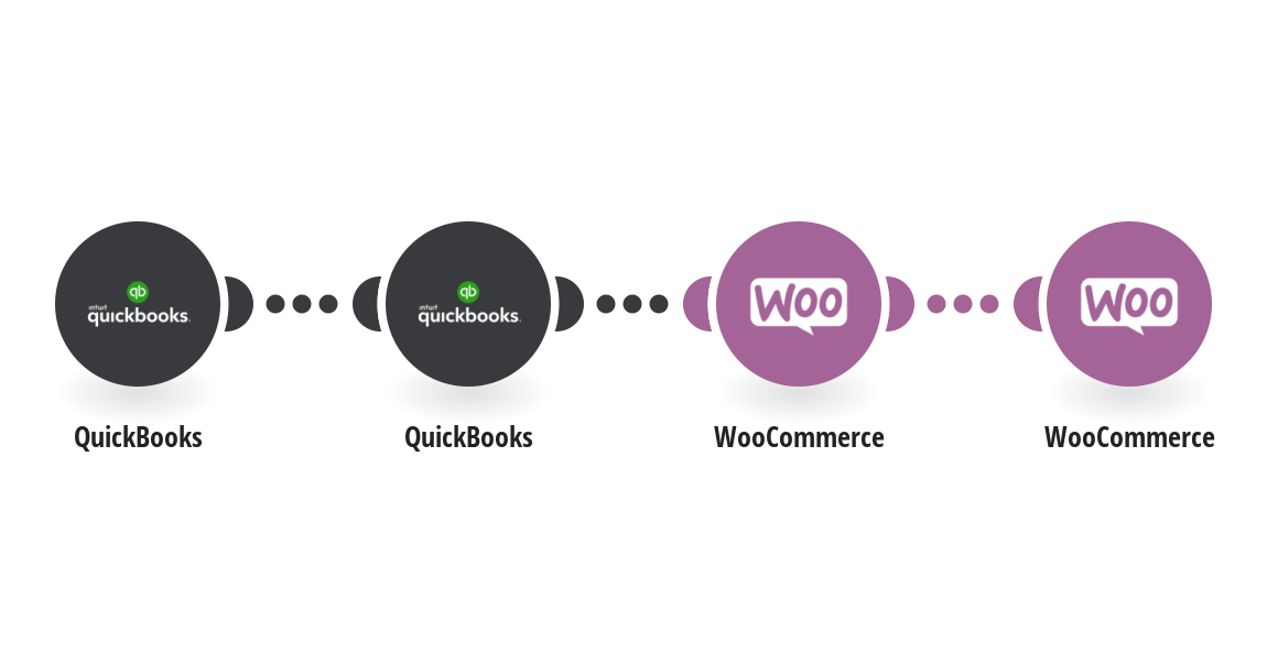 Create a WooCommerce customer from a new QuickBooks customer