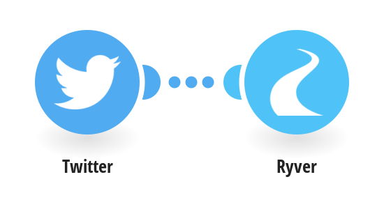 Post from new Tweets to Ryver Chat