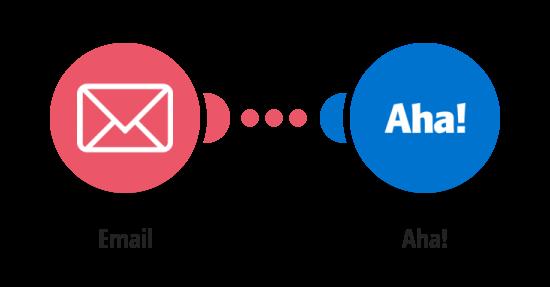 Create Aha! idea for new emails