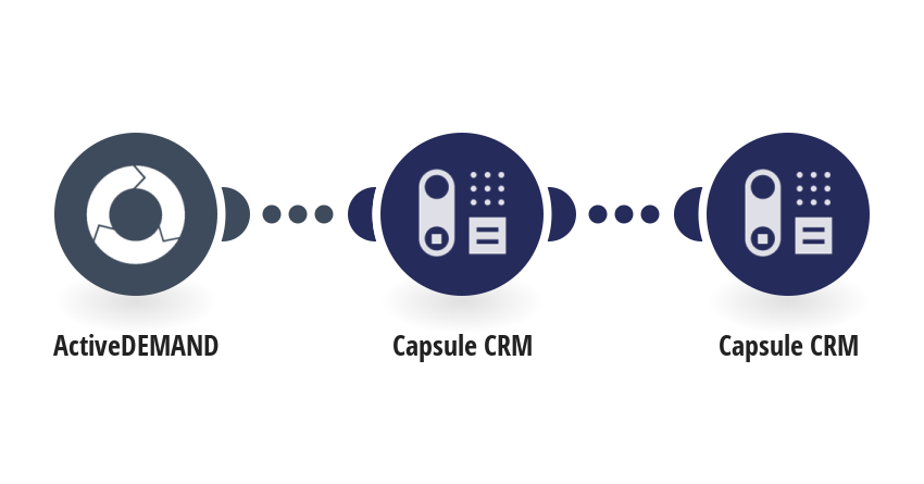 Create a Capsule CRM party (person) when a new ActiveDEMAND contact is created