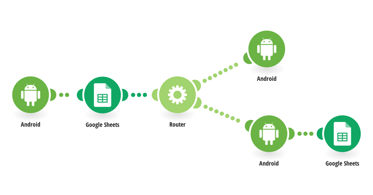 Create a Ticketing system with Google Sheets, Google Docs, Barcodes & Android - Part 2