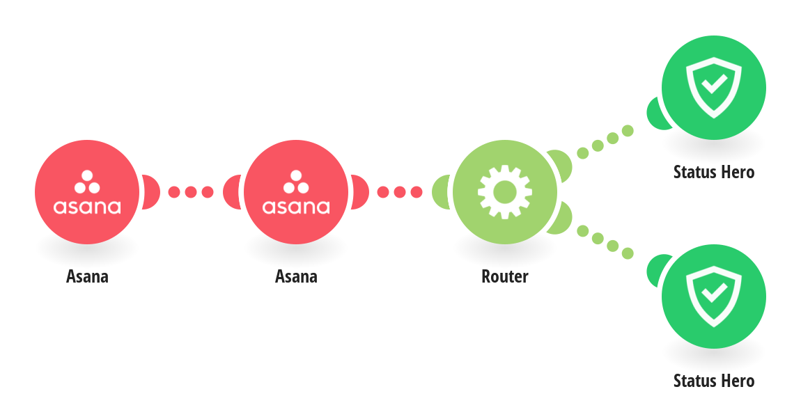 Add a Status Hero status activity when an Asana task (or subtask) is created