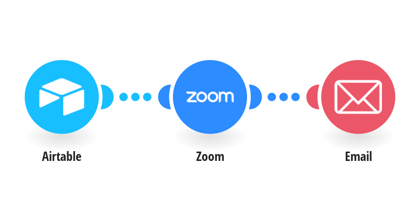 Create Onboarding Zoom Meeting For New Employee