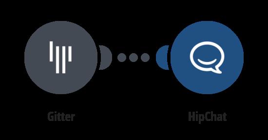 Zaslání nové zprávy z Gitteru na HipChat