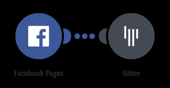 Odeslání příspěvku z Facebook stránky jako zprávu do Gitteru