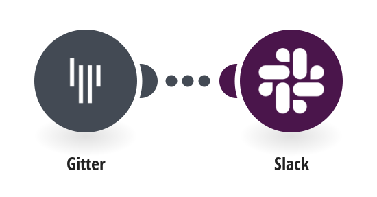 Send Slack messages with information about which Gitter chat rooms you are in