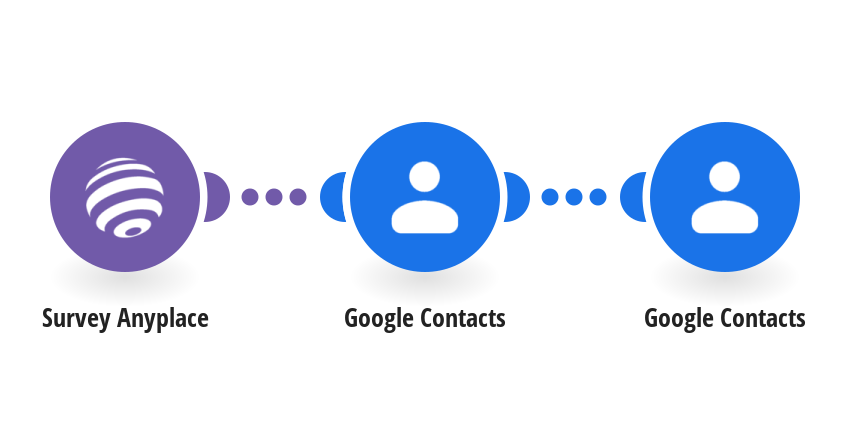 Add Google Contactssubscribers from new Survey Anyplace responses