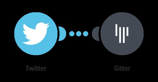 Zaslání oblíbeného tweetu z Twitteru do Gitteru