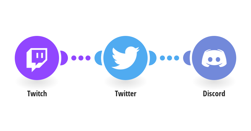Create a Tweet and post a Discord message from a new followed live stream on Twitch