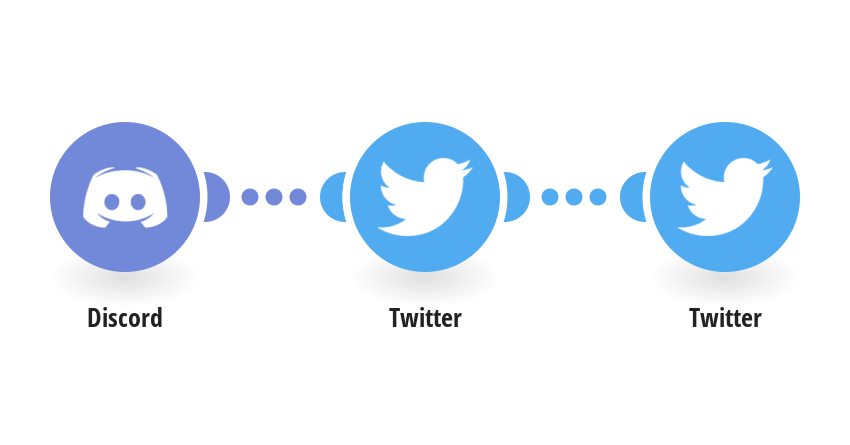 Send a Twitter message from a new Discord message