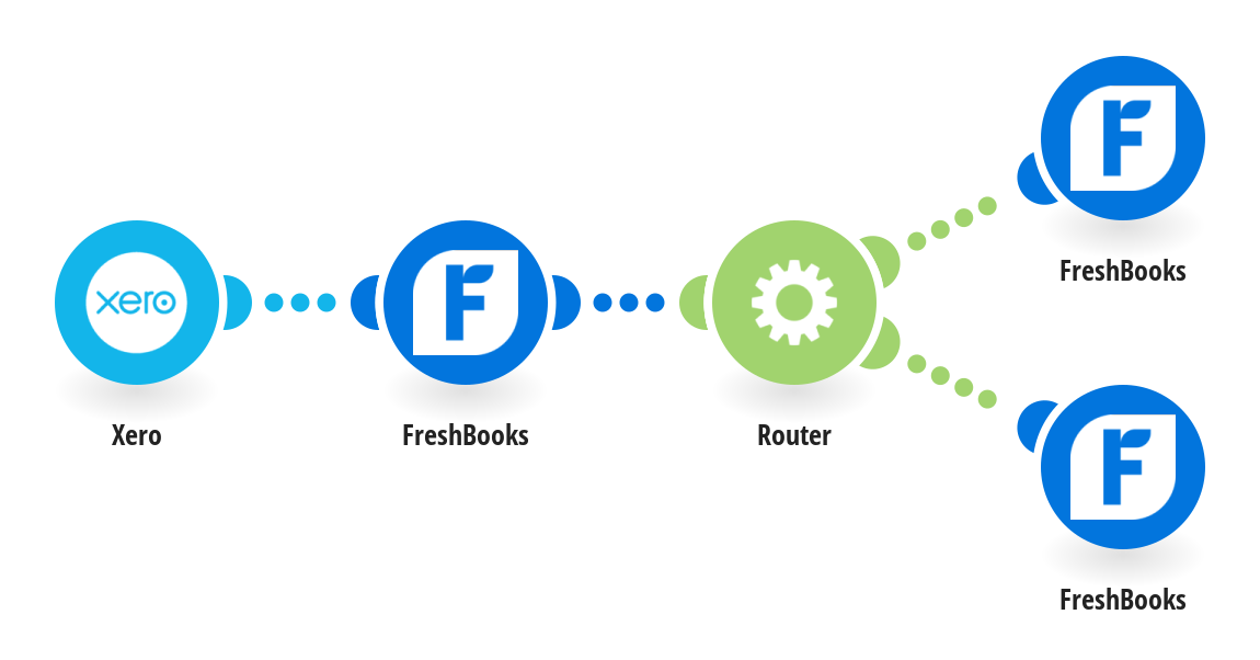 Create or update a FreshBooks client from a new Xero contact