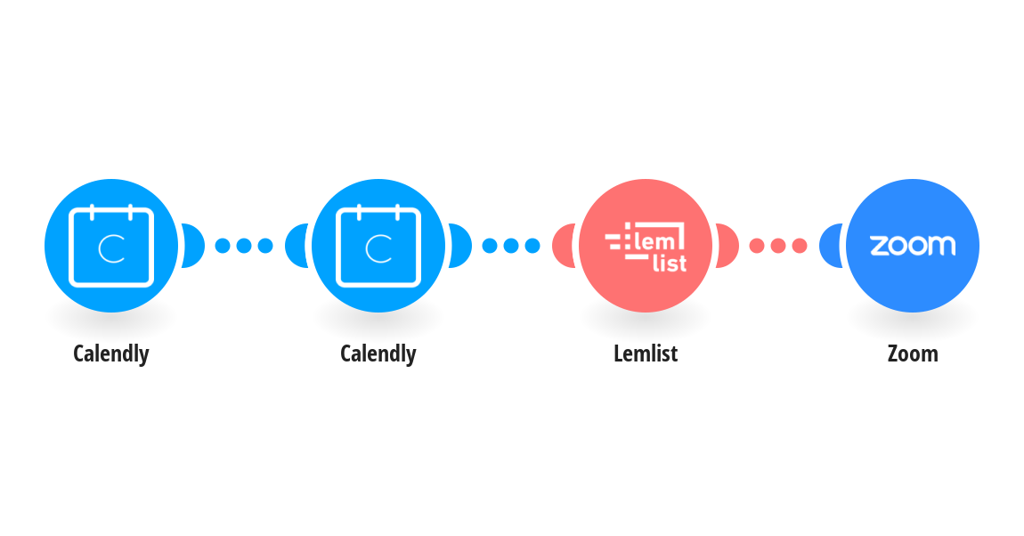 Add a Lemlist lead and create a Zoom meeting from a new Calendly event