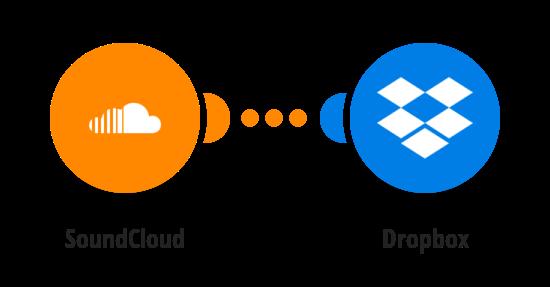 Save new SoundCloud favorites to Dropbox