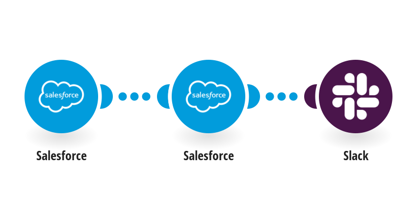 Send a Slack message from a new Salesforce event