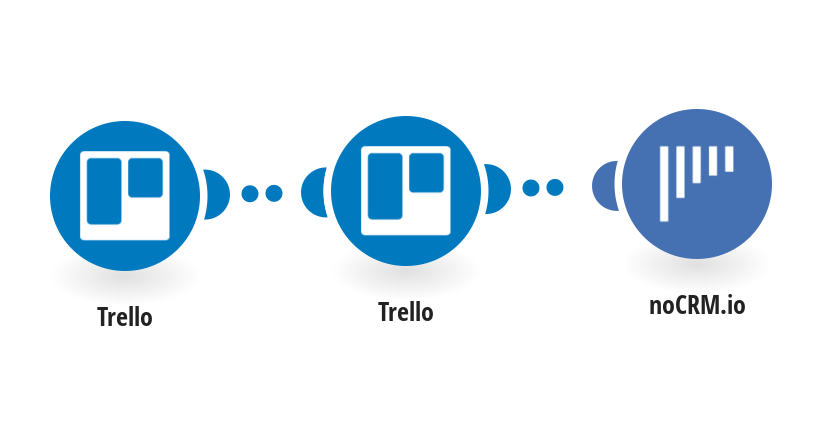 Create noCRM leads from Trello cards