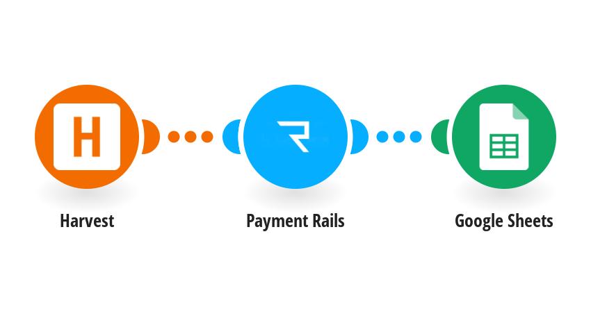 Create a new Recipient in Payment Rails when a new Person is added in Harvest and record it in Google Sheets