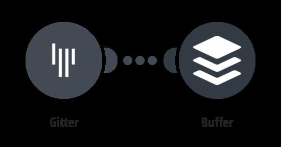 Vytvoření příspěvku z nové zprávy na Gitteru pomocí Bufferu