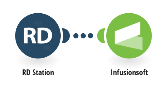 Send an opportunity from RD Station to Infusionsoft