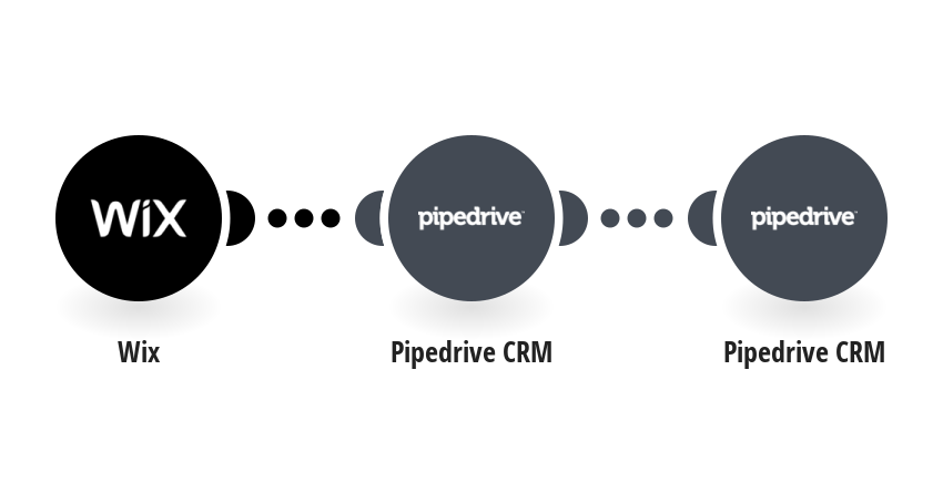 Create a Pipedrive CRM person from a new Wix order