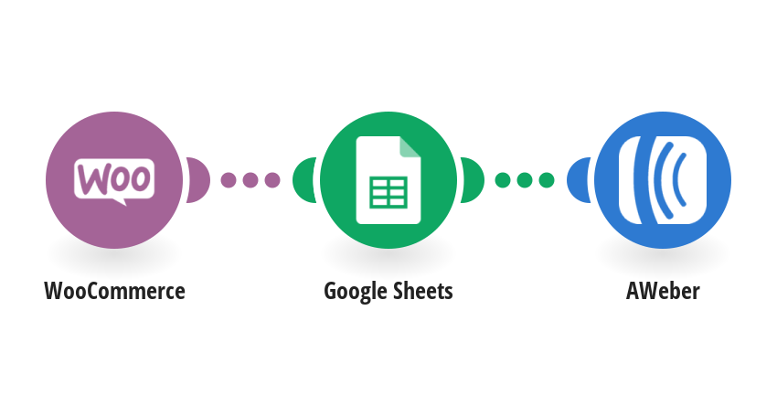 Add new WooCommerce customers to Google Sheets and subscribe them to AWeber