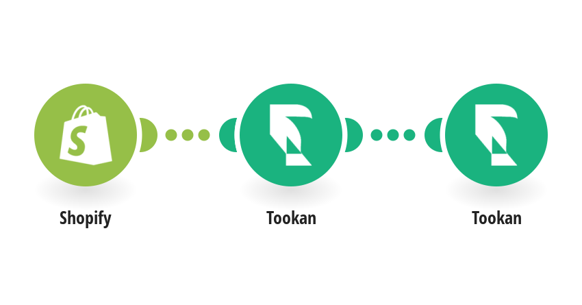 Add a new order in Shopify and create a delivery task for this order in Tookan and start it.