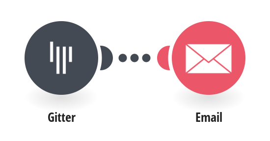 Email unread Gitter messages
