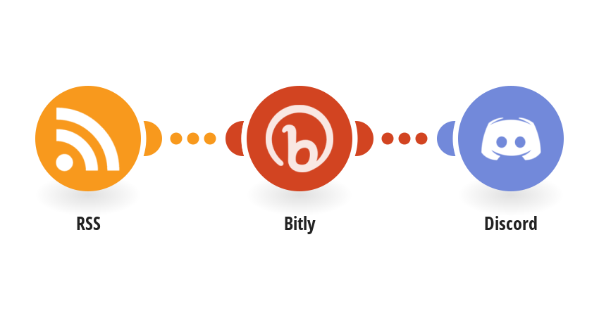 Shorten an RSS link with Bitly and send it as a Discord message