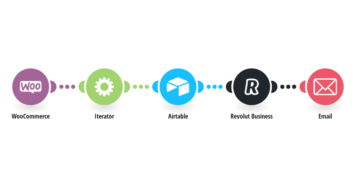 Create a Revolut Business draft paymentand send an Email notificationfrom a new WooCommerce order