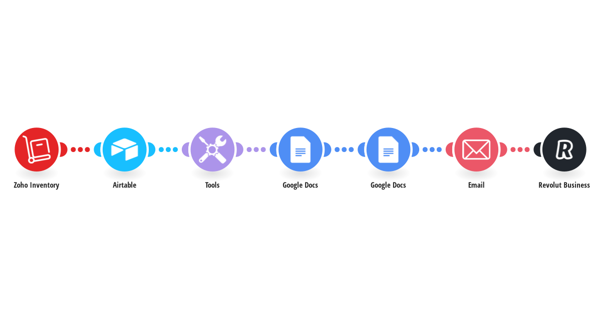 Create a purchase order and a Revolut draft payment when Zoho inventory falls below certain level