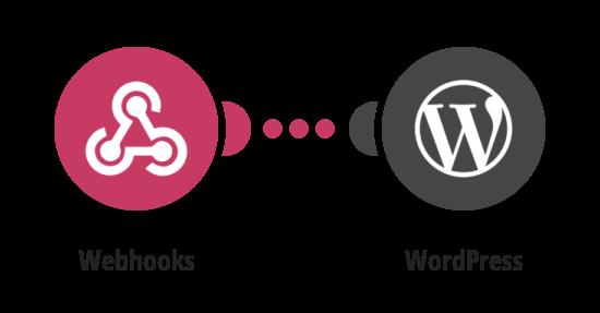 Create WordPress posts from incoming Webhook data