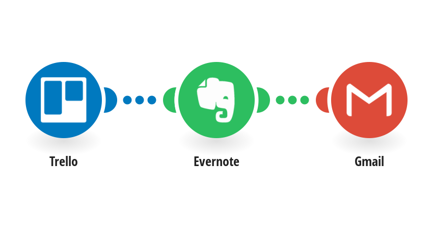 Create notes in Evernote from new Trello cards and send email notifications