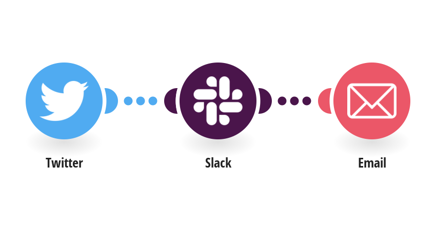 Receive Slack notifications and send emails for new Twitter mentions