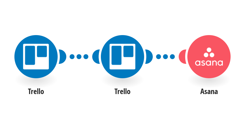 Create Asana tasks from moved Trello cards